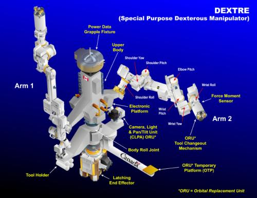 DEXTRE, the Canadian Space Agency's latest contribution to the ISS.  Very cool.